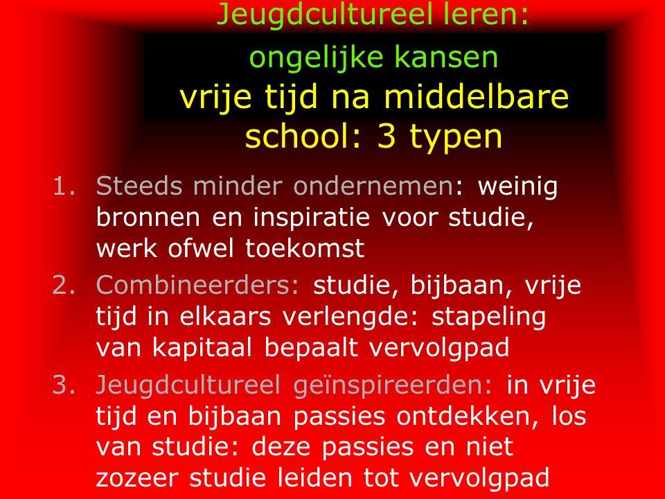 Jeugdcultureel leren: ongelijke kansen vrije tijd - school Echter: geen samenhang tussen soort en hoeveelheid informele activiteiten en schoolsucces!!.