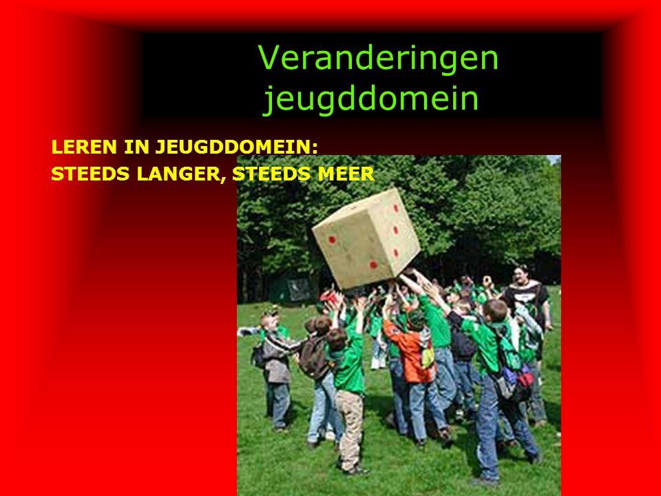 Veranderingen jeugddomein LEREN IN JEUGDDOMEIN: STEEDS LANGER, STEEDS MEER