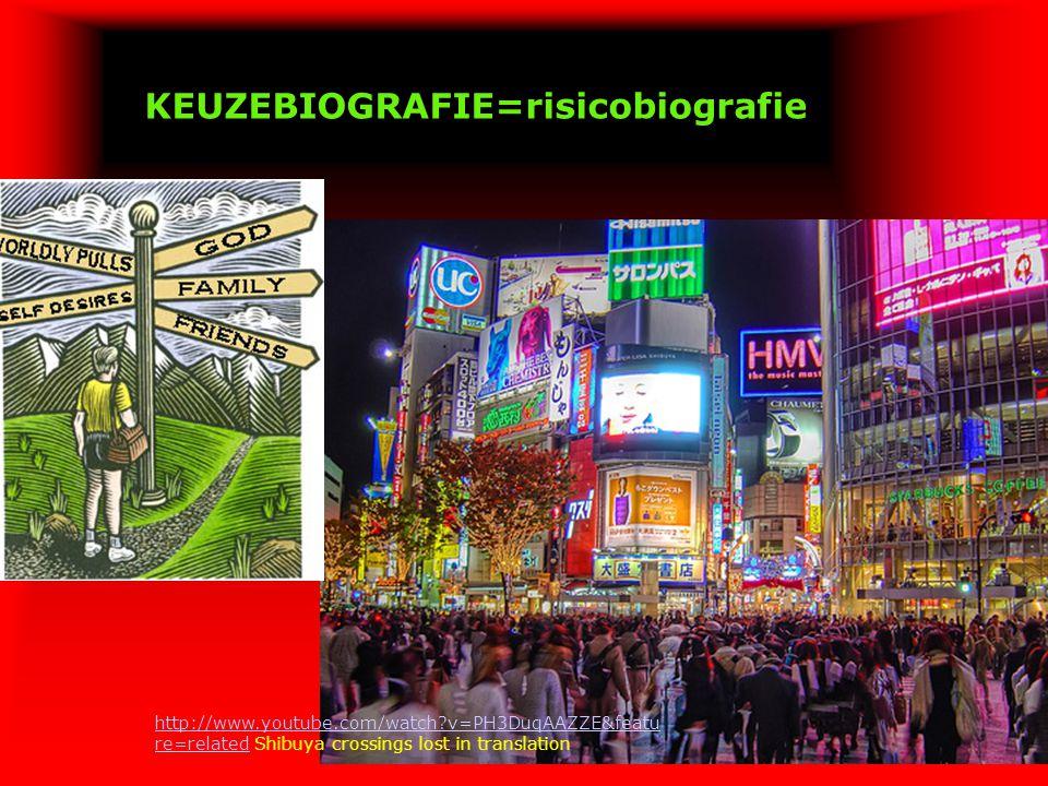 KEUZEBIOGRAFIE=risicobiografie http://www.youtube.com/watch?v=PH3DuqAAZZE&featu re=relatedhttp://www.youtube.com/watch?v=PH3DuqAAZZE&featu re=related