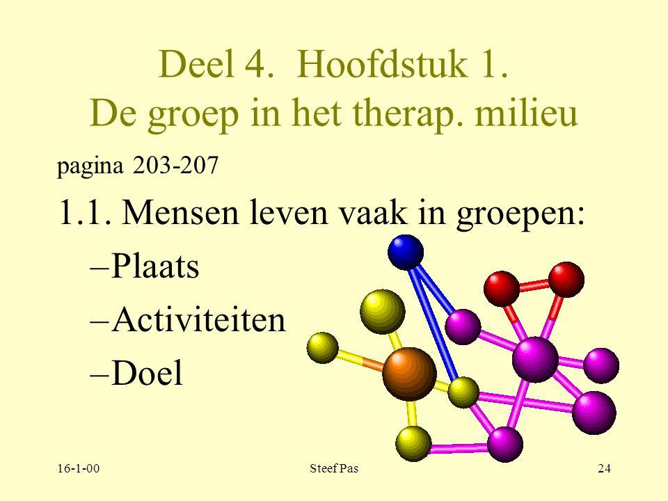 16-1-00Steef Pas23 Deel 4 De groep in het therapeutisch milieu Hoofdstuk: 1. Groepen in GGZ 2. Groepen in beweging 3. Oppervlakte structuur 4. Dieptes