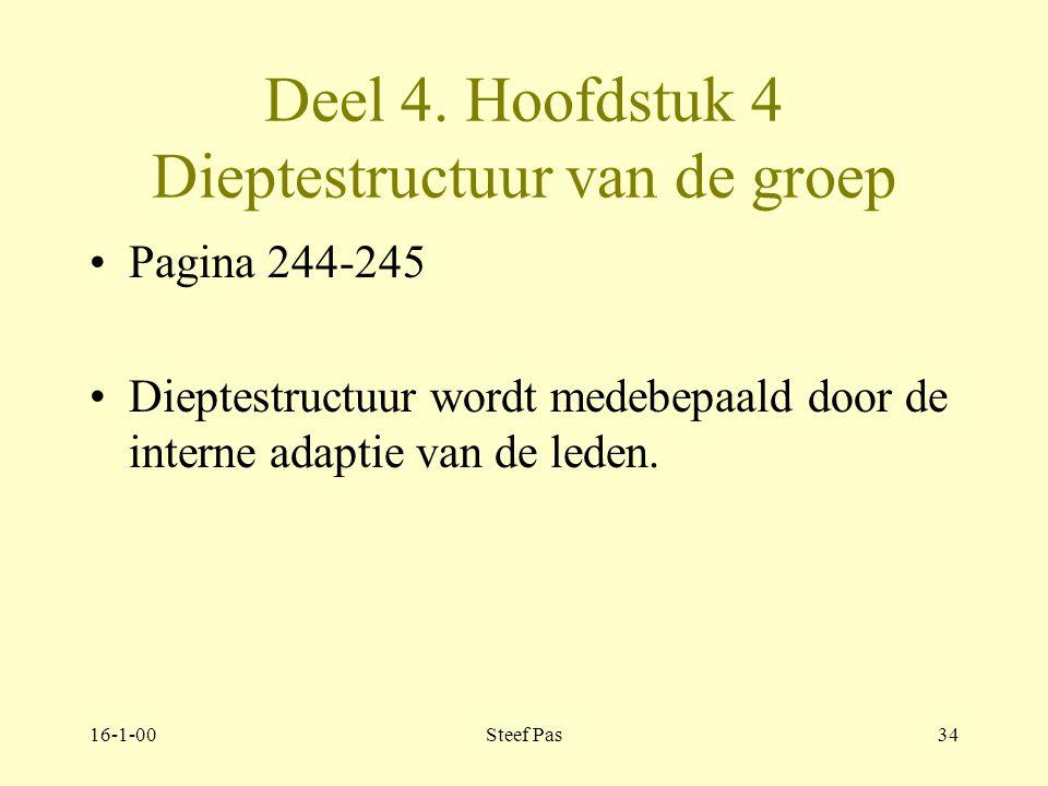 16-1-00Steef Pas33 Deel 4 hoofdstuk 3 Oppervlaktestructuur 3.6 pagina 238-243 Besluitvorming in groepen –macht, druk, chantage, autoritair –overleg, c