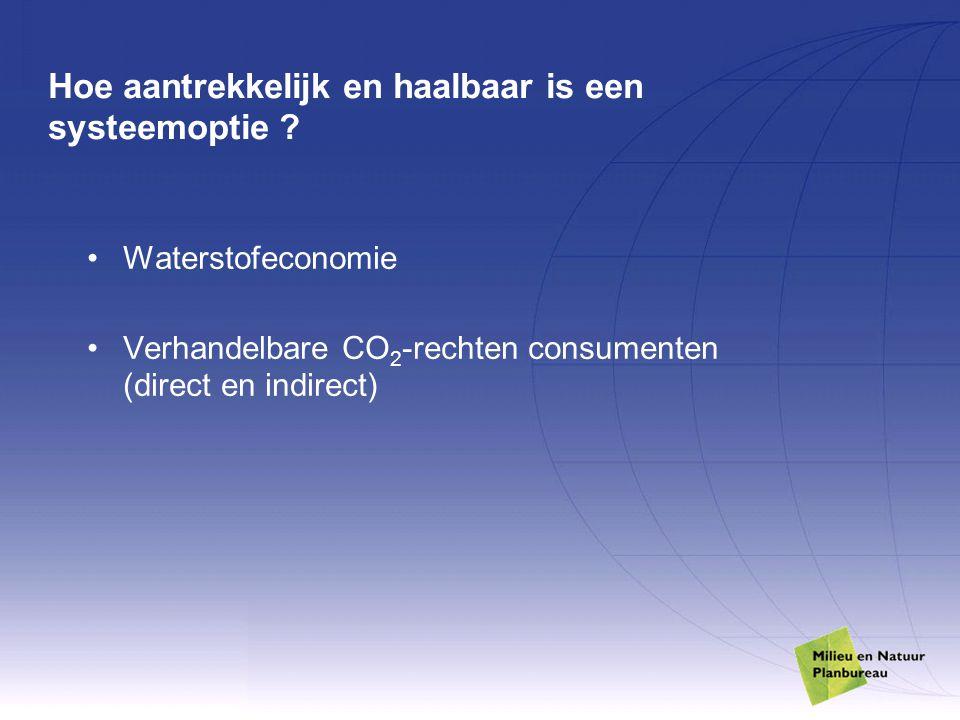 Hoe aantrekkelijk en haalbaar is een systeemoptie ? Waterstofeconomie Verhandelbare CO 2 -rechten consumenten (direct en indirect)