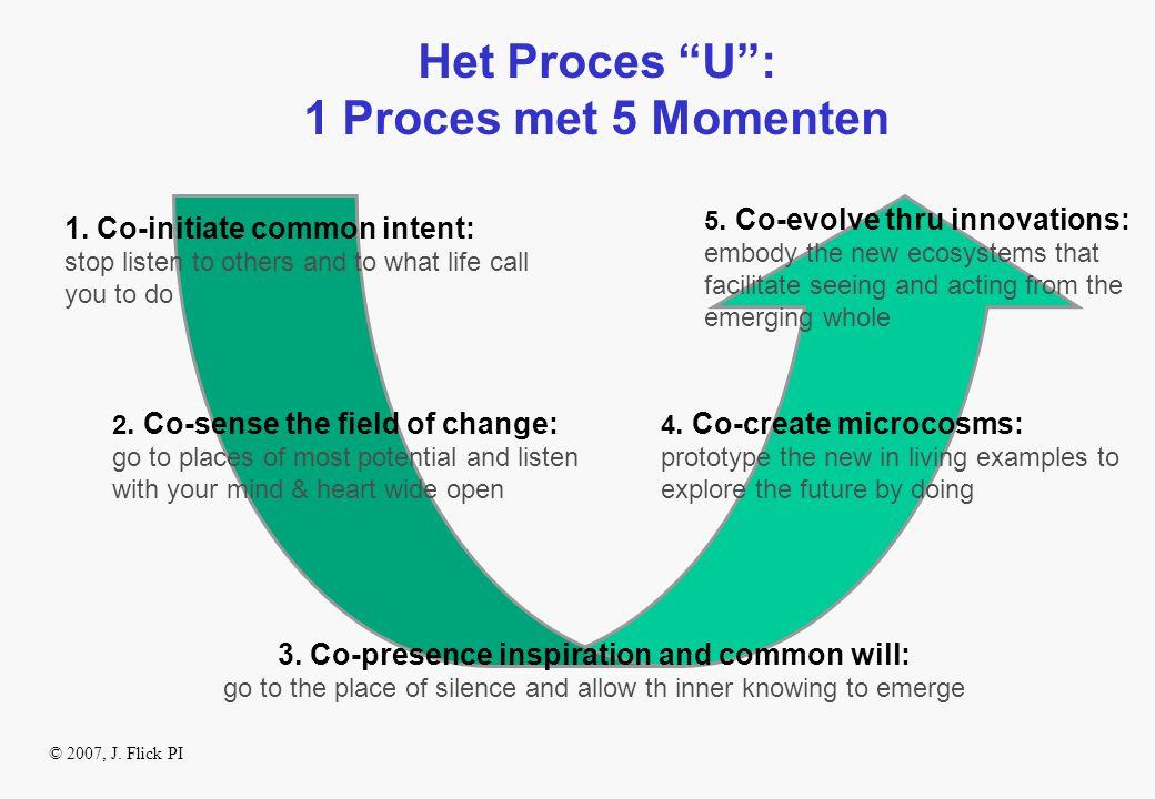 Het Proces U : 1 Proces met 5 Momenten 1.