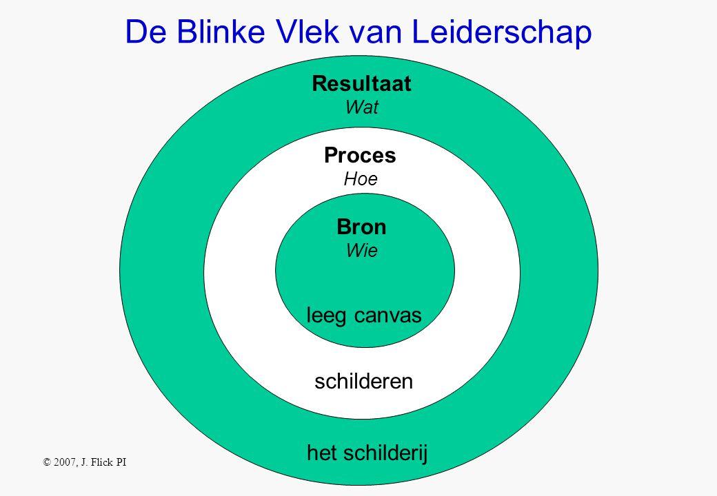 De Blinke Vlek van Leiderschap Bron Wie leeg canvas Resultaat Wat Proces Hoe schilderen het schilderij © 2007, J.
