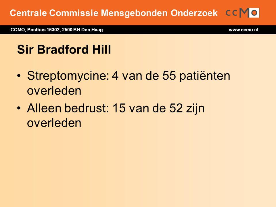 Centrale Commissie Mensgebonden Onderzoek CCMO, Postbus 16302, 2500 BH Den Haag www.ccmo.nl Sir Bradford Hill Streptomycine: 4 van de 55 patiënten ove