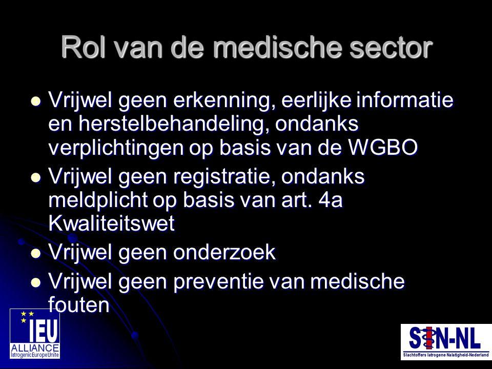 Rol van de medische sector Vrijwel geen erkenning, eerlijke informatie en herstelbehandeling, ondanks verplichtingen op basis van de WGBO Vrijwel geen