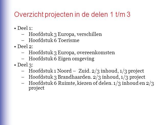 Overzicht projecten in de delen 1 t/m 3 Deel 1: –Hoofdstuk 3 Europa, verschillen –Hoofdstuk 6 Toerisme Deel 2: –Hoofdstuk 3 Europa, overeenkomsten –Ho