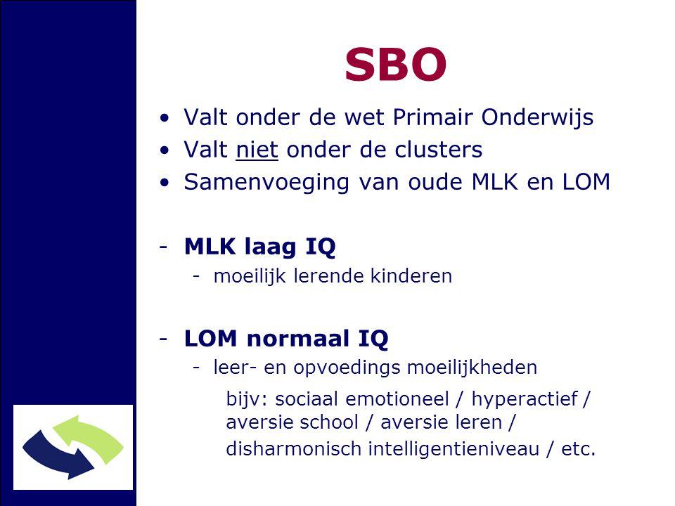 SBO Valt onder de wet Primair Onderwijs Valt niet onder de clusters Samenvoeging van oude MLK en LOM -MLK laag IQ -moeilijk lerende kinderen -LOM norm