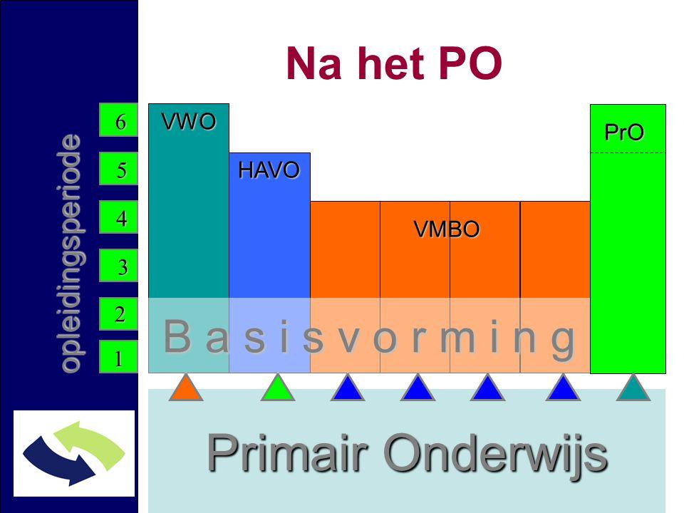 3 5 2 1 46 Primair Onderwijs VWO HAVO VMBO PrO opleidingsperiode B a s i s v o r m i n g Na het PO