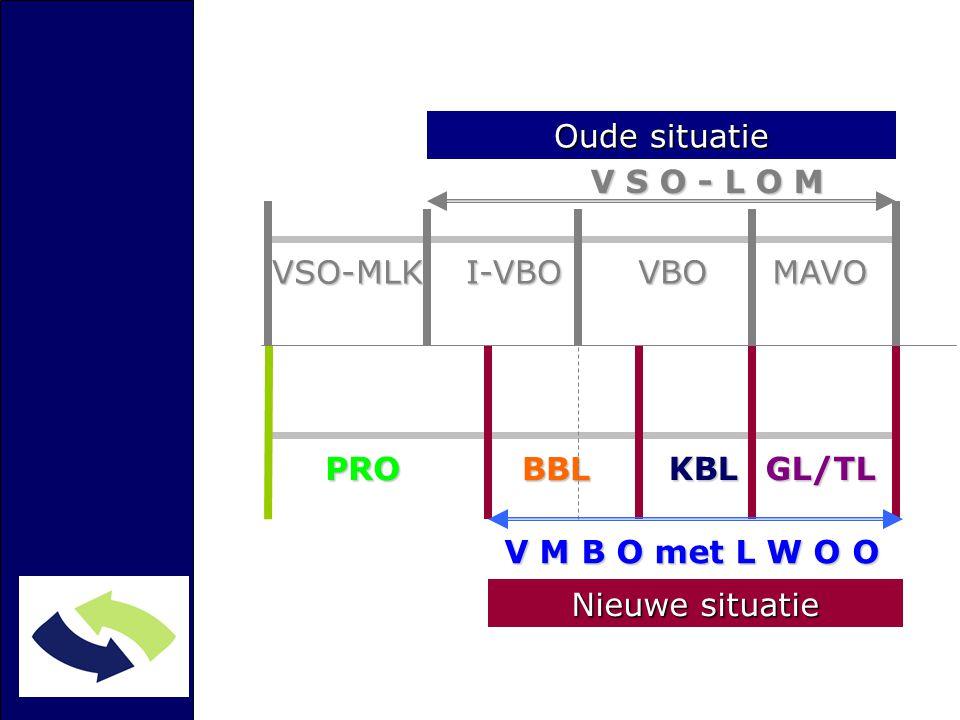 PRO BBL KBLGL/TL VSO-MLKI-VBOVBOMAVO Oude situatie Nieuwe situatie V M B O met L W O O V S O - L O M