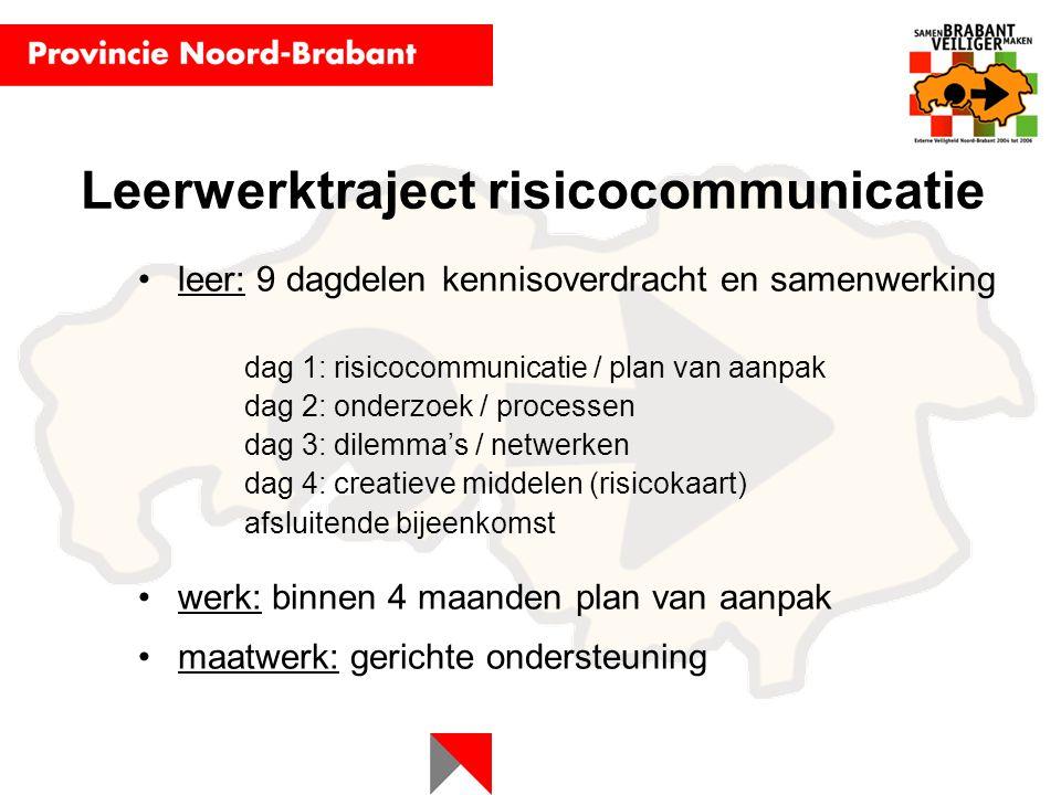 leer: 9 dagdelen kennisoverdracht en samenwerking dag 1: risicocommunicatie / plan van aanpak dag 2: onderzoek / processen dag 3: dilemma's / netwerke