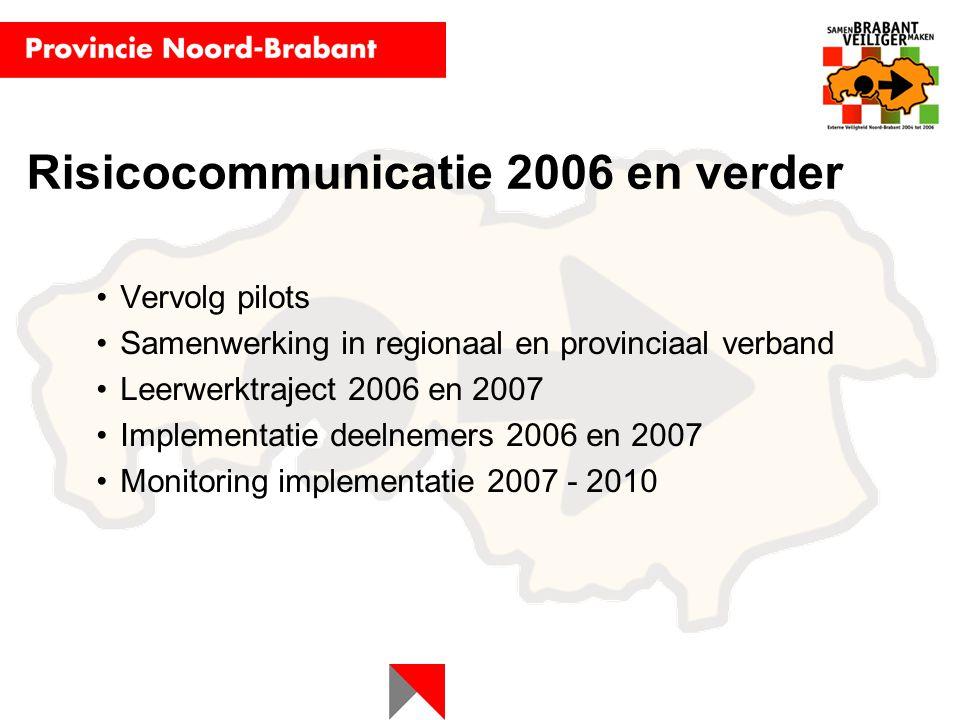 Risicocommunicatie 2006 en verder Vervolg pilots Samenwerking in regionaal en provinciaal verband Leerwerktraject 2006 en 2007 Implementatie deelnemer