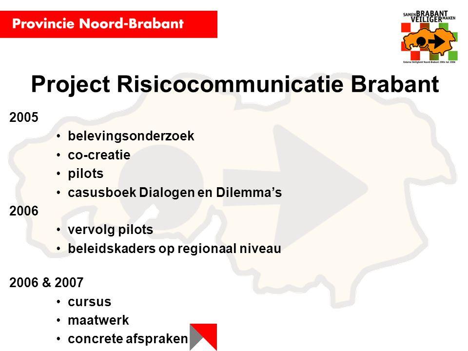 Beoogd projectresultaat 2005 behoeftenonderzoek overall plan van aanpak pilots gemeentelijk plan van aanpak/communicatieplan ontwikkeling en implementatie communicatie-instrumenten handreiking
