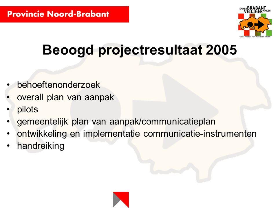 Beoogd projectresultaat 2005 behoeftenonderzoek overall plan van aanpak pilots gemeentelijk plan van aanpak/communicatieplan ontwikkeling en implement