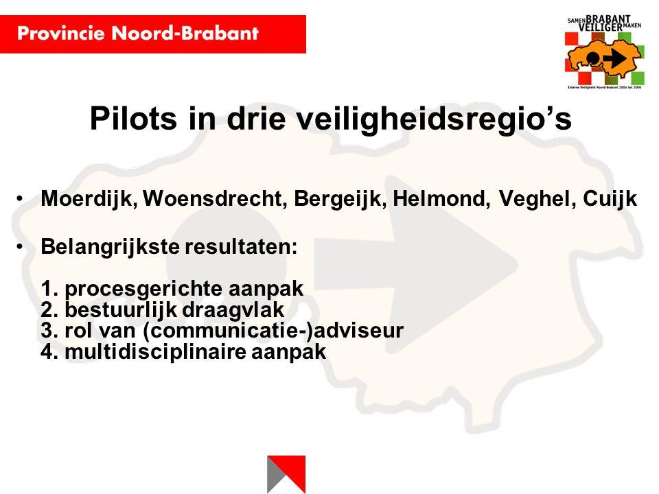 Pilots in drie veiligheidsregio's Moerdijk, Woensdrecht, Bergeijk, Helmond, Veghel, Cuijk Belangrijkste resultaten: 1. procesgerichte aanpak 2. bestuu