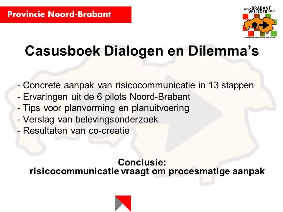 - Concrete aanpak van risicocommunicatie in 13 stappen - Ervaringen uit de 6 pilots Noord-Brabant - Tips voor planvorming en planuitvoering - Verslag