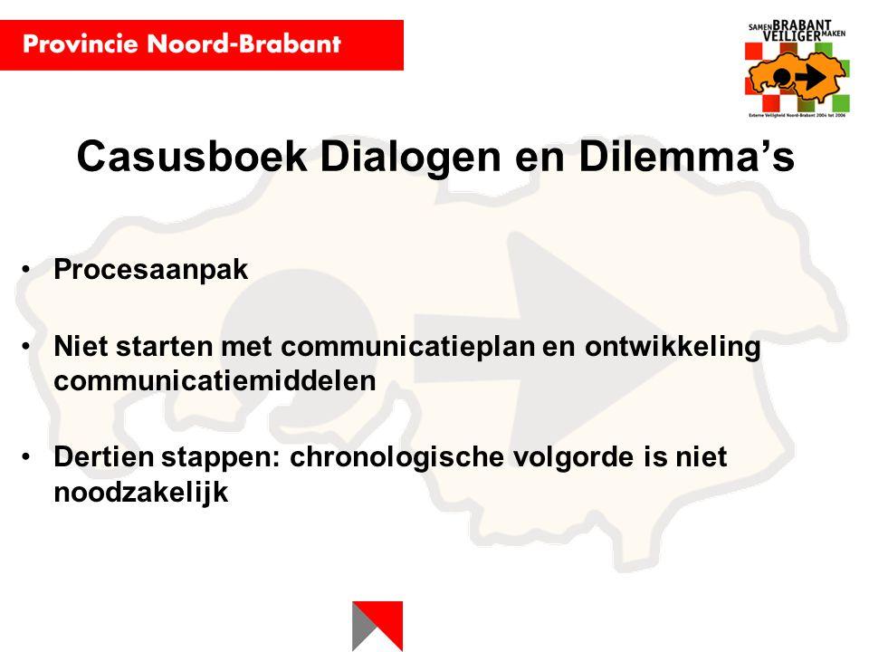 Casusboek Dialogen en Dilemma's Adviesvaardigheden Procesaanpak Kennis en ervaringen delen Ondersteuning (maatwerk) Leerwerktraject