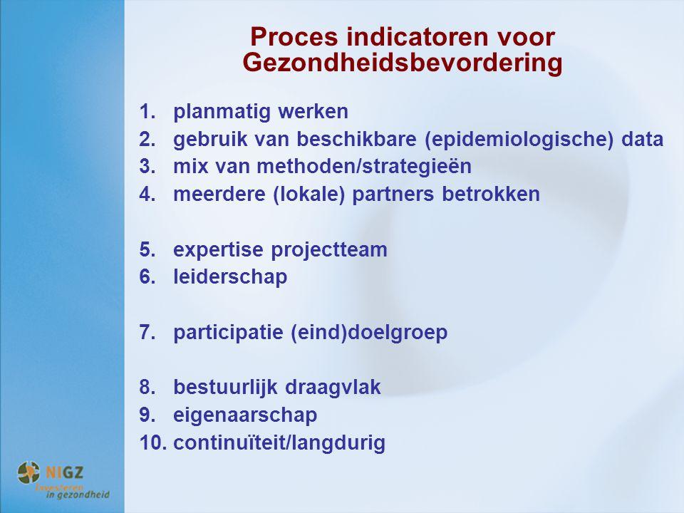 Proces indicatoren voor Gezondheidsbevordering 1.planmatig werken 2.gebruik van beschikbare (epidemiologische) data 3.mix van methoden/strategieën 4.m