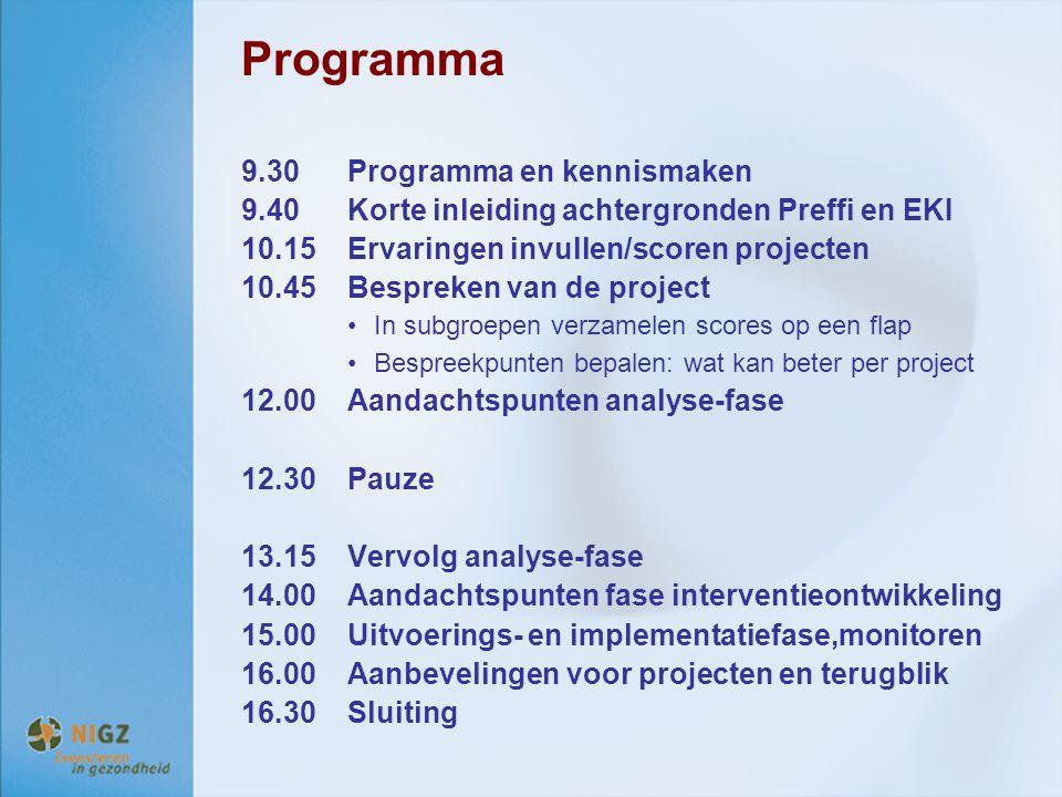 Programma 9.30Programma en kennismaken 9.40Korte inleiding achtergronden Preffi en EKI 10.15Ervaringen invullen/scoren projecten 10.45Bespreken van de