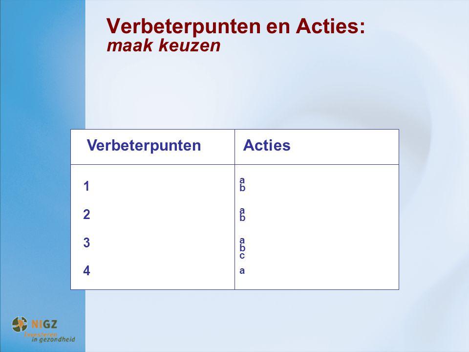 Verbeterpunten en Acties: maak keuzen abababcaabababca VerbeterpuntenActies 12341234