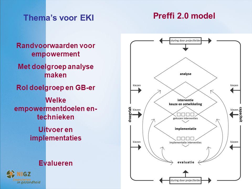 Randvoorwaarden voor empowerment Met doelgroep analyse maken Rol doelgroep en GB-er Welke empowermentdoelen en- technieken Uitvoer en implementaties E