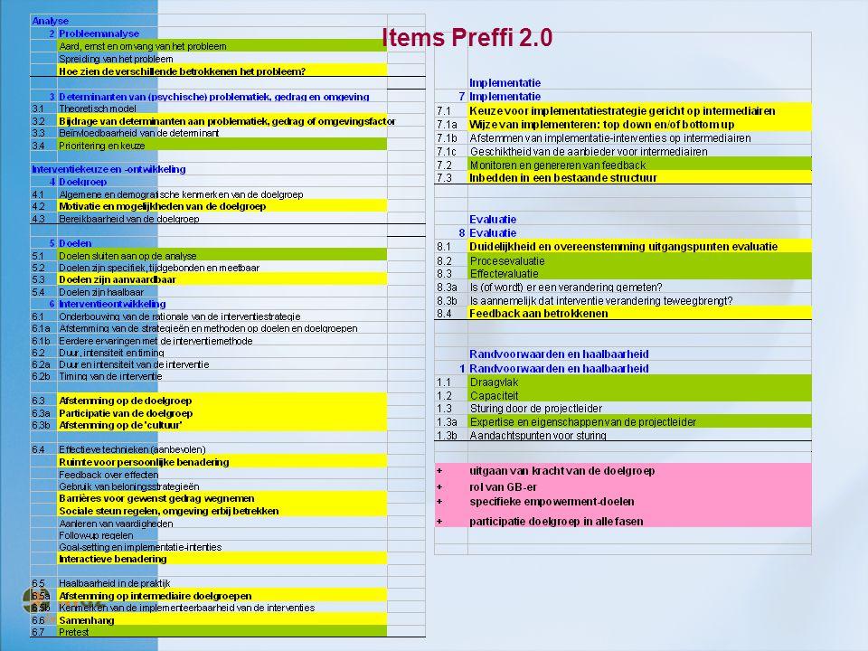Items Preffi 2.0