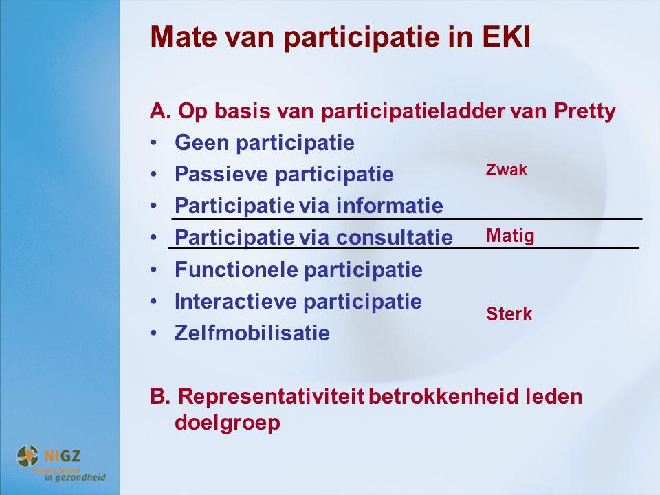 Mate van participatie in EKI A. Op basis van participatieladder van Pretty Geen participatie Passieve participatie Participatie via informatie Partici