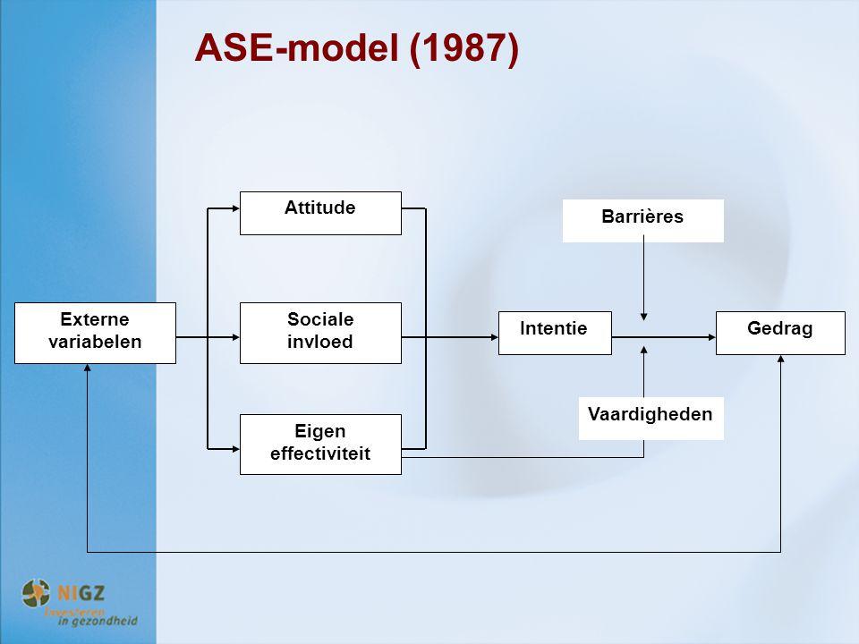 ASE-model (1987) Externe variabelen GedragIntentie Eigen effectiviteit Sociale invloed Attitude Vaardigheden Barrières