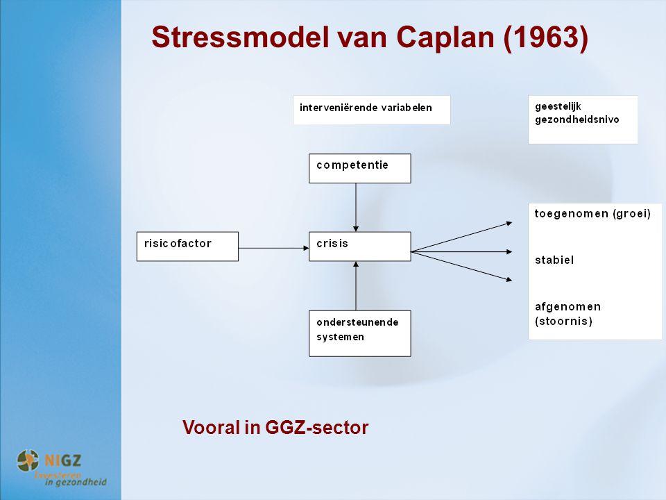 Stressmodel van Caplan (1963) Vooral in GGZ-sector