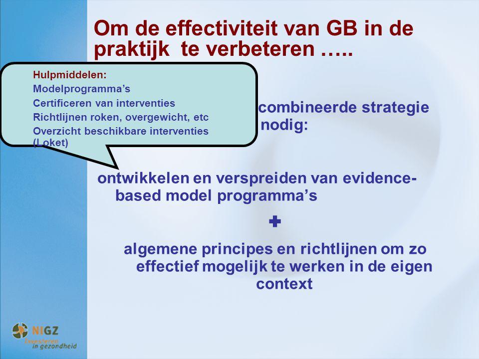 Tips voor de interventie-keuze (2) Kies de juiste intensiteit voor je interventie Interventie is deel van een mix aan interventies om verschillende determinanten te beïnvloeden Gebruik effectieve elementen En….