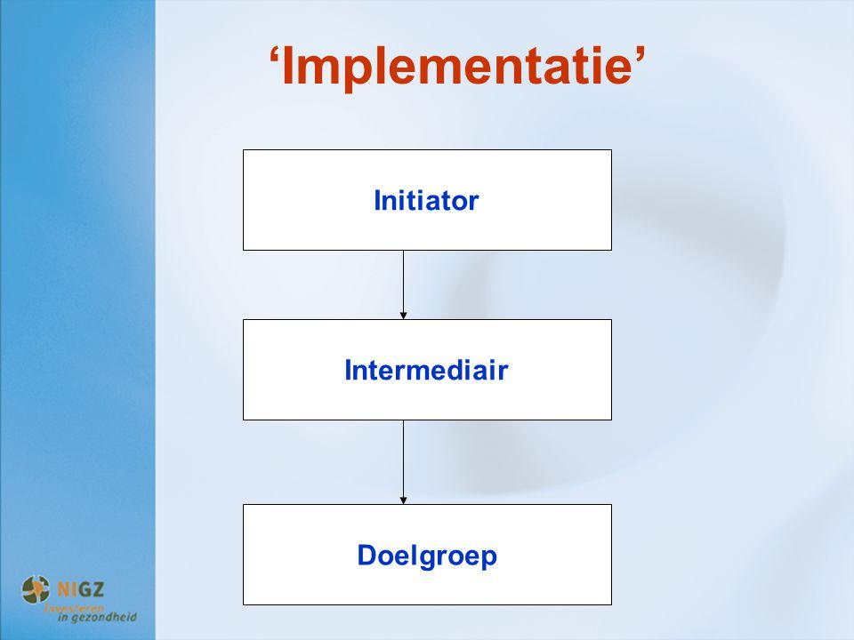 'Implementatie' Initiator Intermediair Doelgroep
