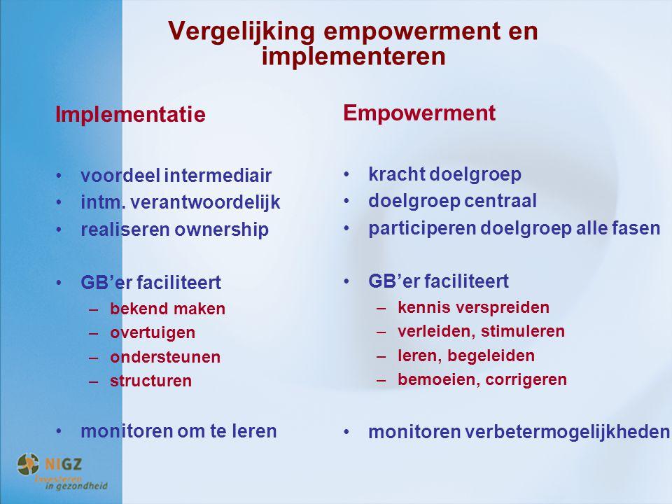 Vergelijking empowerment en implementeren Implementatie voordeel intermediair intm. verantwoordelijk realiseren ownership GB'er faciliteert –bekend ma