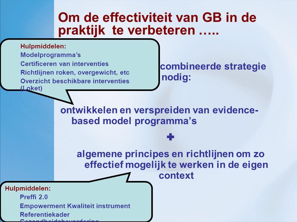 Preffi 2.0 inhoud/clusters Ontwikkelingsgerichte aspecten Uitvoeringsgerichte aspecten 2.