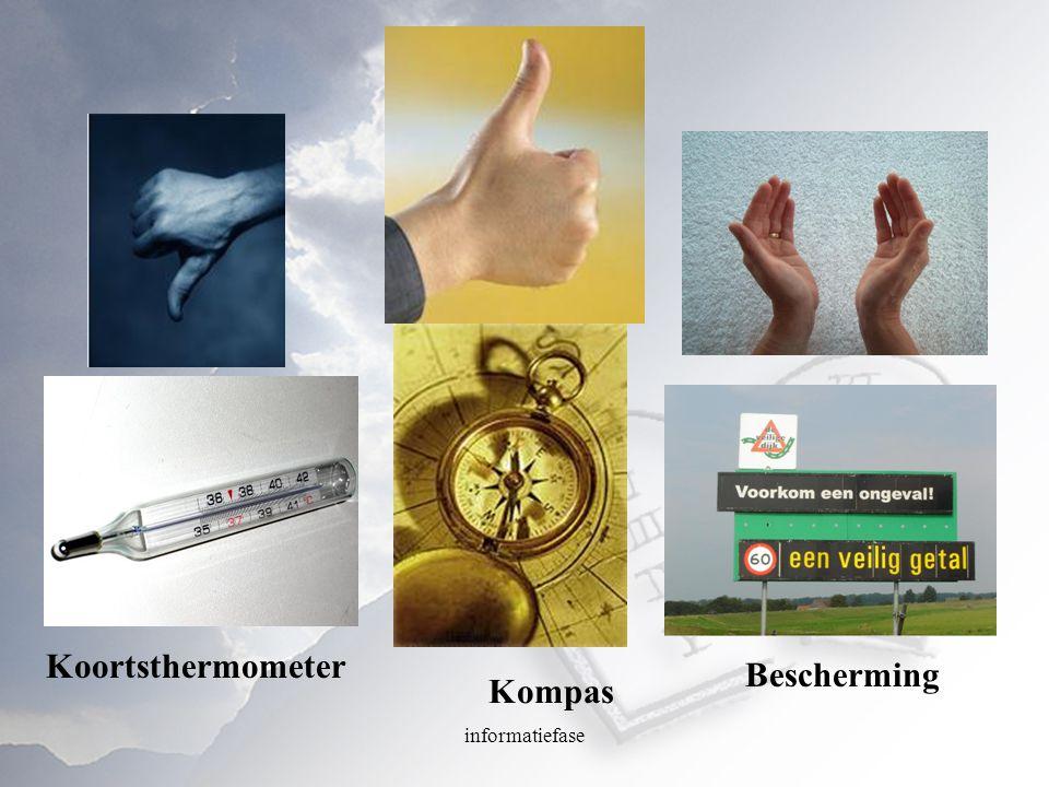 informatiefase Koortsthermometer Kompas Bescherming