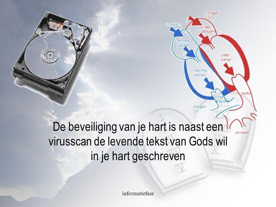 informatiefase De beveiliging van je hart is naast een virusscan de levende tekst van Gods wil in je hart geschreven