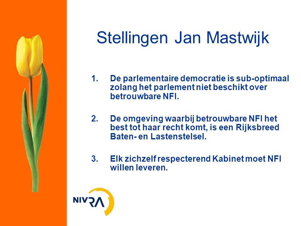 Stellingen Jan Mastwijk 1.De parlementaire democratie is sub-optimaal zolang het parlement niet beschikt over betrouwbare NFI. 2.De omgeving waarbij b