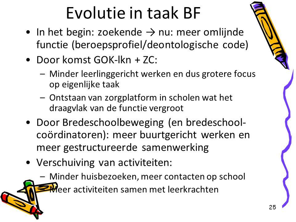 25 Evolutie in taak BF In het begin: zoekende → nu: meer omlijnde functie (beroepsprofiel/deontologische code) Door komst GOK-lkn + ZC: –Minder leerli