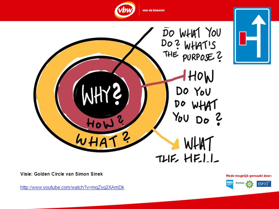Visie: Golden Circle van Simon Sinek http://www.youtube.com/watch?v=mqZyg2XAmDk