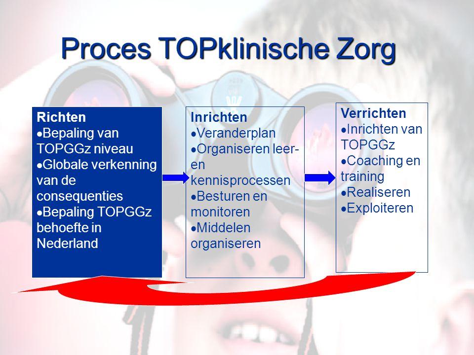 Richten  Bepaling van TOPGGz niveau  Globale verkenning van de consequenties  Bepaling TOPGGz behoefte in Nederland Inrichten  Veranderplan  Orga