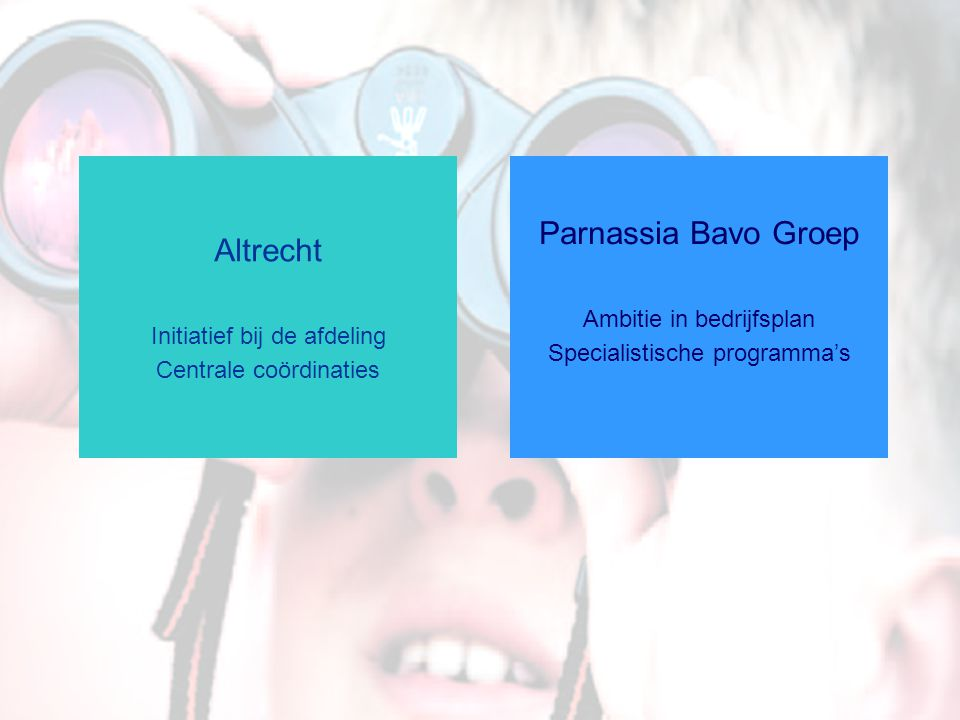 Parnassia Bavo Groep Ambitie in bedrijfsplan Specialistische programma's Altrecht Initiatief bij de afdeling Centrale coördinaties