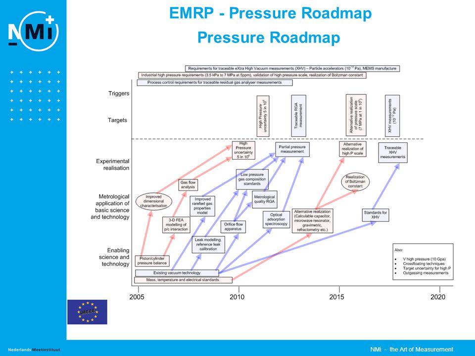NMi - the Art of Measurement EMRP - Pressure Roadmap Pressure Roadmap