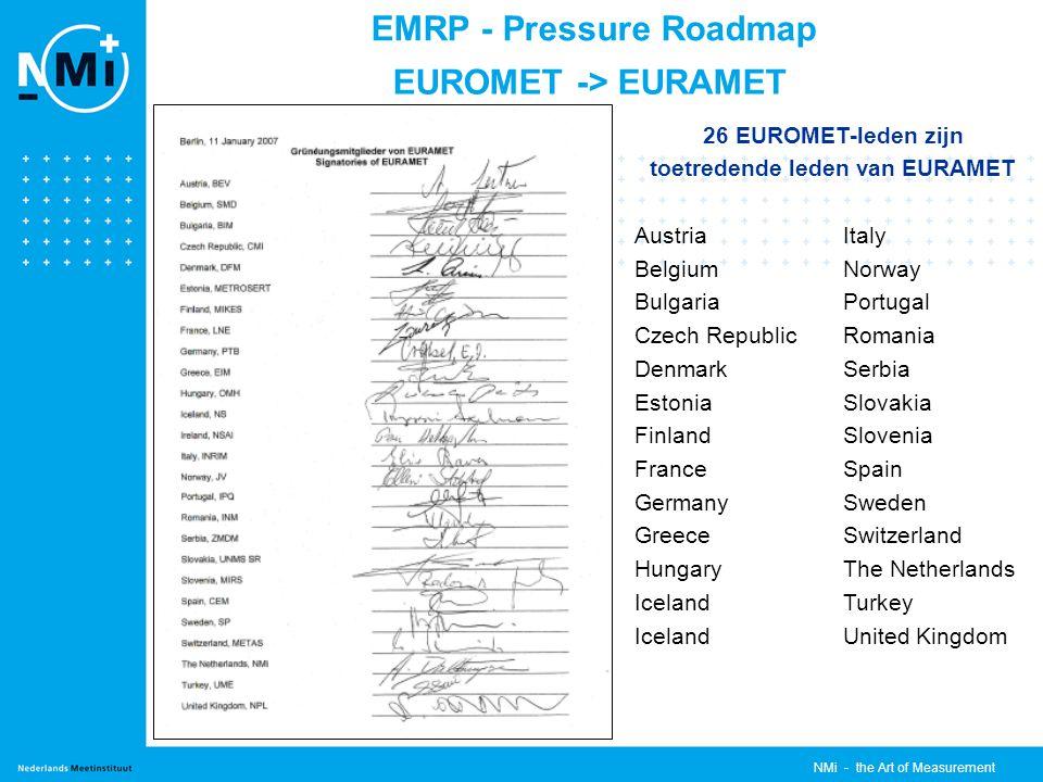 NMi - the Art of Measurement EMRP - Pressure Roadmap EUROMET -> EURAMET 26 EUROMET-leden zijn toetredende leden van EURAMET AustriaItaly BelgiumNorway BulgariaPortugal Czech RepublicRomania DenmarkSerbia EstoniaSlovakia FinlandSlovenia FranceSpain GermanySweden GreeceSwitzerland HungaryThe Netherlands IcelandTurkey IcelandUnited Kingdom
