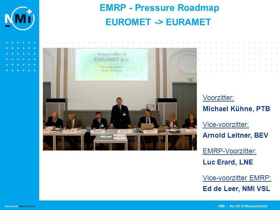 NMi - the Art of Measurement EMRP - Pressure Roadmap EMRP De Call for Expression of Interest voor het R&D Programma in Metrologie is inmiddels open: Budget (63M) is beschikbaar voor de volgende vier programma's: TP1 SI en Fundamentele zaken TP2 Gezondheid TP3 Lengte TP4 Elektriciteit en Magnetisme