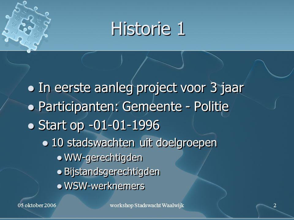 05 oktober 2006workshop Stadswacht Waalwijk2 Historie 1 In eerste aanleg project voor 3 jaar Participanten: Gemeente - Politie Start op -01-01-1996 10