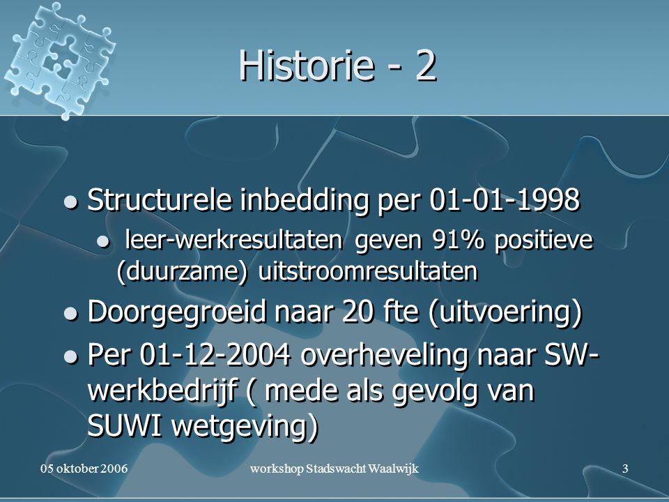 05 oktober 2006workshop Stadswacht Waalwijk3 Historie - 2 Structurele inbedding per 01-01-1998 leer-werkresultaten geven 91% positieve (duurzame) uits