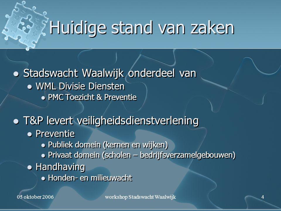 05 oktober 2006workshop Stadswacht Waalwijk5 Huidige stand van zaken ECABO geaccrediteerd praktijkleerbedrijf MTV-opleiding (publieke sector) Opleiding Beveiliger-2 (private sector) BOL-variant (ROC Midden-Brabant) BBL-variant (t.b.v.