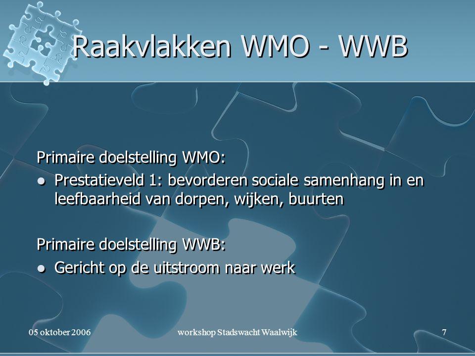 05 oktober 2006workshop Stadswacht Waalwijk7 Raakvlakken WMO - WWB Primaire doelstelling WMO: Prestatieveld 1: bevorderen sociale samenhang in en leef