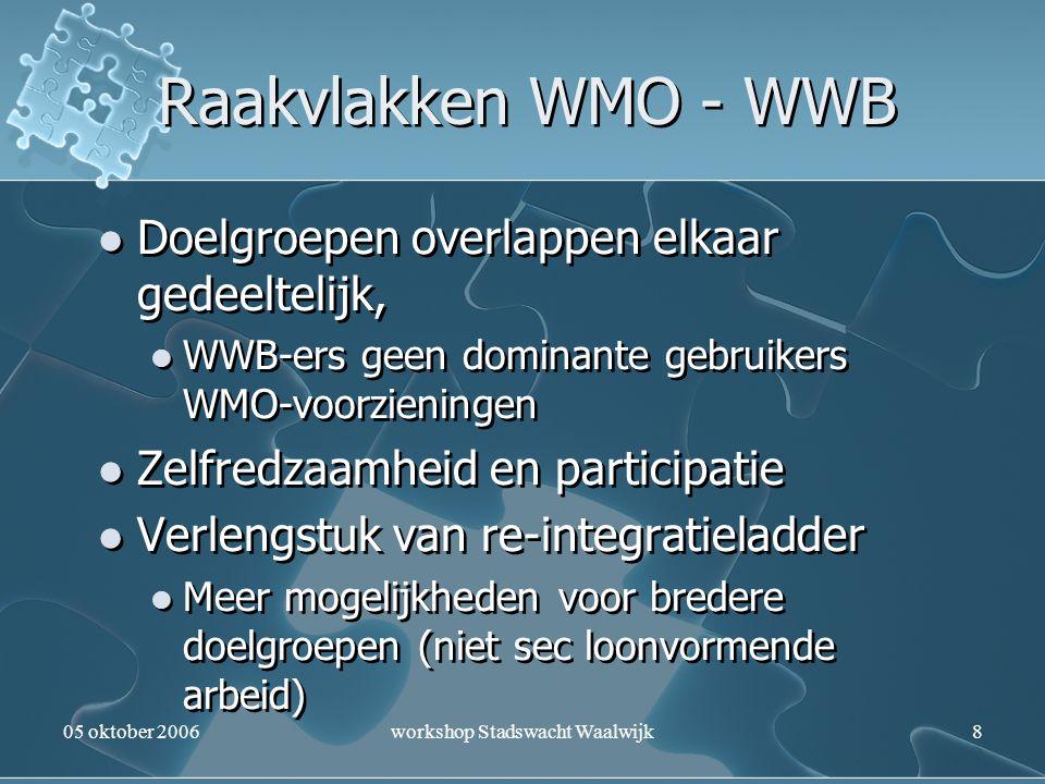 05 oktober 2006workshop Stadswacht Waalwijk9 Spanningsvelden WMO – WWB (algemeen) Verschillende doelstelling WMO: voorzieningen bieden waardoor burgers zo lang en zo veel mogelijk maatschappelijk kunnen blijven participeren.
