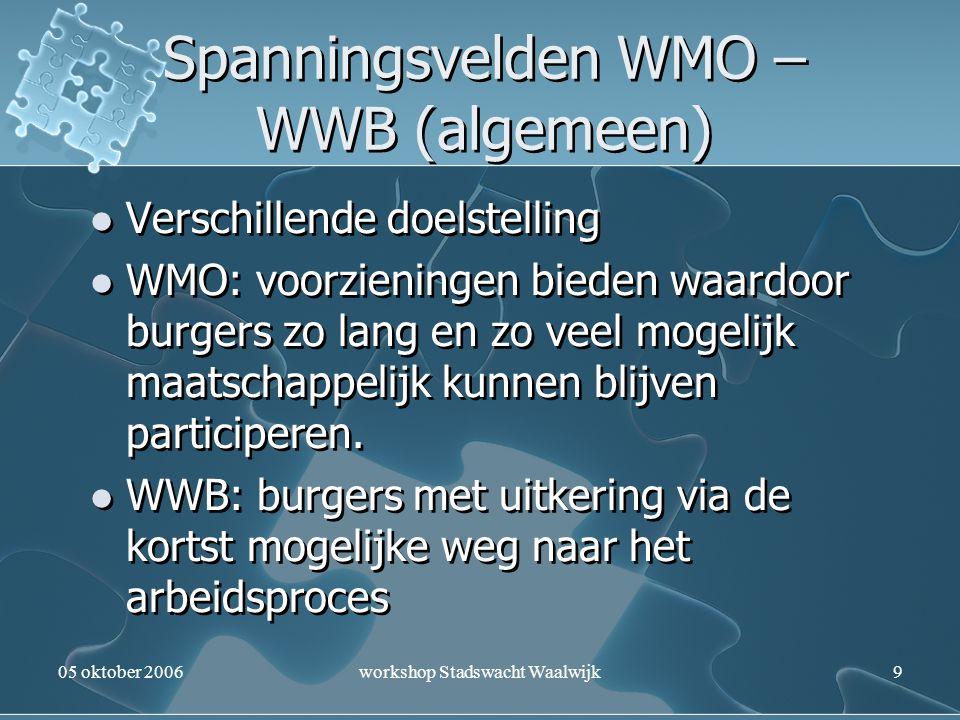 05 oktober 2006workshop Stadswacht Waalwijk9 Spanningsvelden WMO – WWB (algemeen) Verschillende doelstelling WMO: voorzieningen bieden waardoor burger