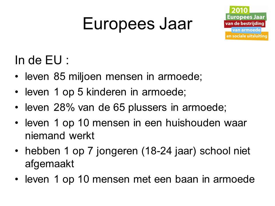Nederland Vanuit EU subsidie: - 8 projecten gehonoreerd o.a.